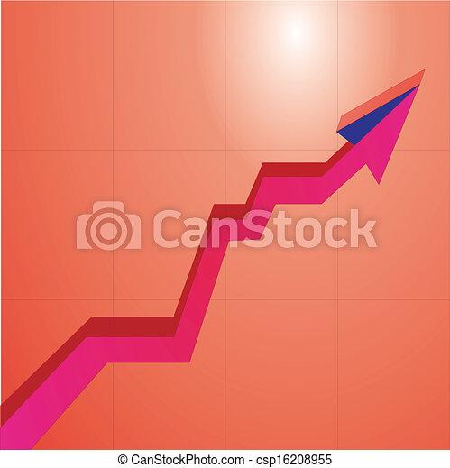 growth chart - csp16208955