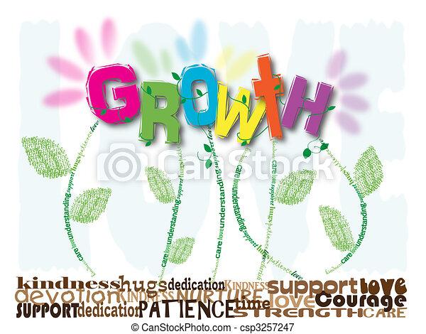 Growth - csp3257247