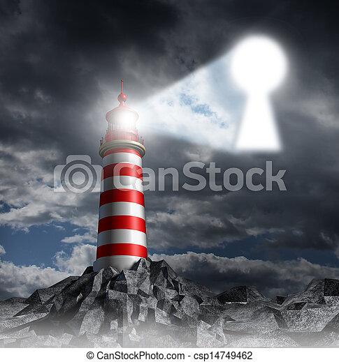 Guidance Key - csp14749462