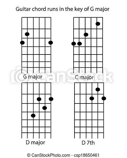 Guitar chord runs in g major. Guitar chords for beginners .