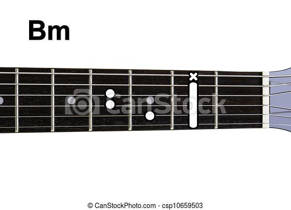 Guitar chords diagrams - bm. guitar chords diagrams series.