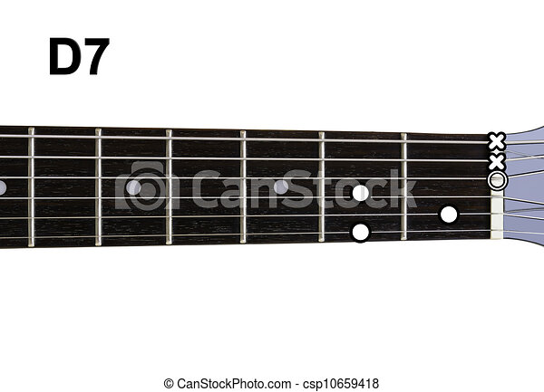 Guitar chords diagrams - d7. guitar chords diagrams series.