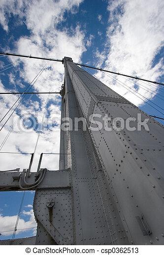 Suspendierungsbrücke - csp0362513