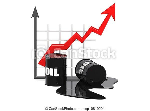 hög, pris, olja - csp10819204