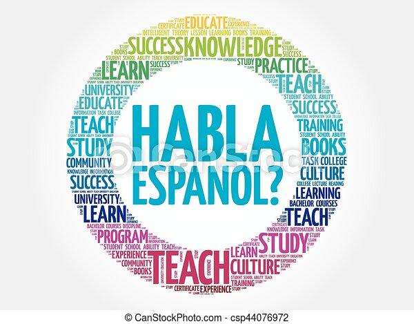 Habla Speak Espanol Spanish Wort Wolke Habla Begriff