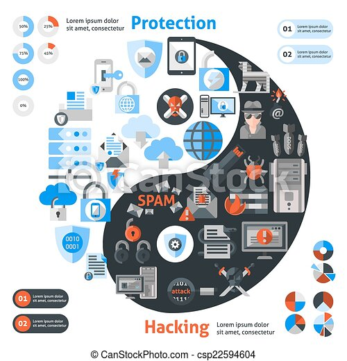 hacker, protezione, infographic - csp22594604