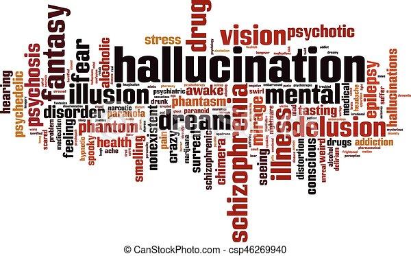 Hallucination word cloud - csp46269940