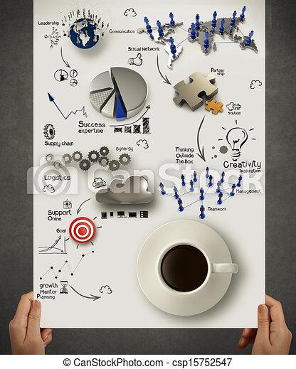 Hand mit 3D Kaffeebecher auf Business Strategiediagramm - csp15752547