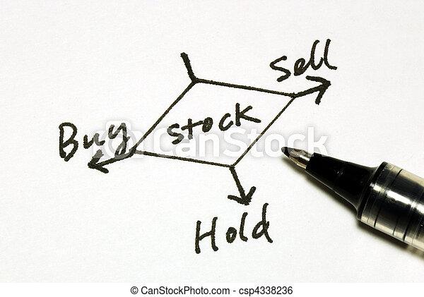 Siemens Aktien Verkaufen Oder Halten