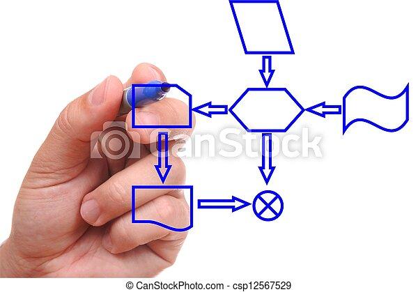 Hand drawing a process diagram - csp12567529