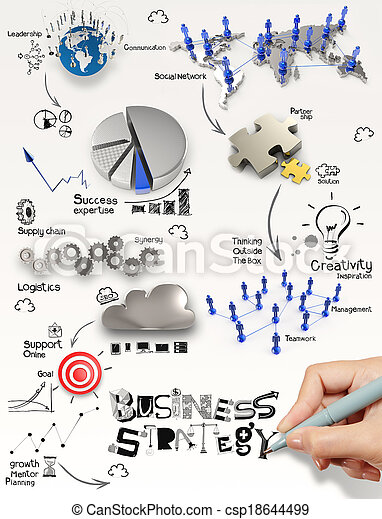 hand drawing business strategy diagram and icons 3d on paper background as concept - csp18644499