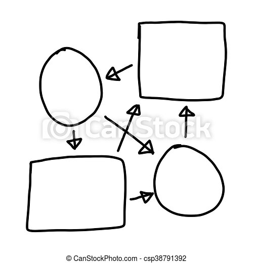 Hand drawn a graphics symbols geometric shapes graph to input information - csp38791392