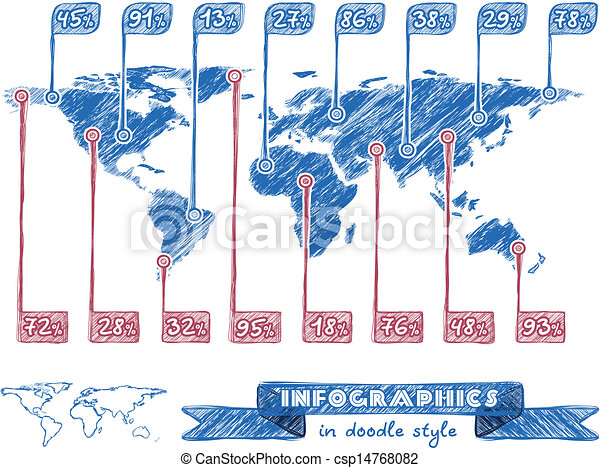 Hand Drawn Map Of The World.Hand Drawn Map Of The World Vector Illustration