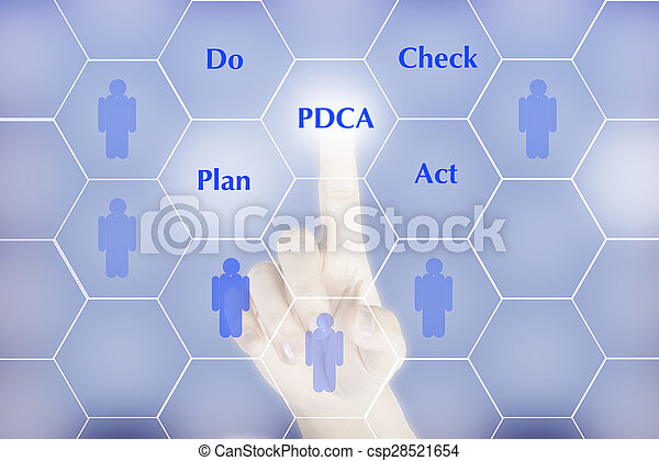 """Hand pushing """"PDCA"""" button show business concept - csp28521654"""