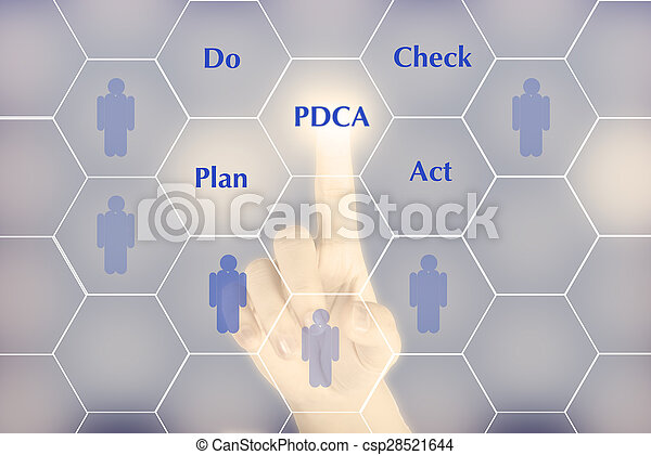 """Hand pushing """"PDCA"""" button show business concept - csp28521644"""