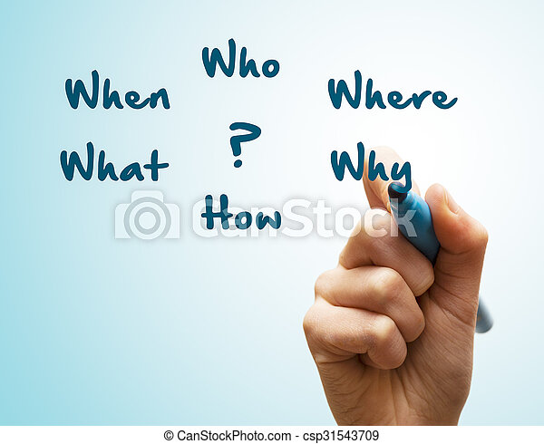 Hand writes When planning what who where why how - csp31543709