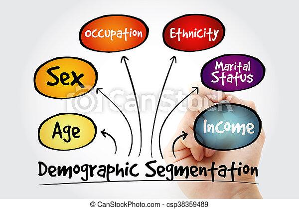 demographic segmentation of airasia Ch 8 - segmenting and targeting markets geographic segmentation demographic segmentation.