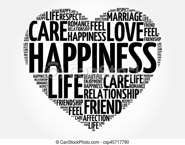 Happiness Word Cloud Collage Csp