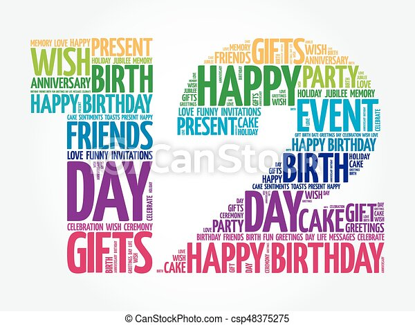 Happy 12th birthday word cloud - csp48375275