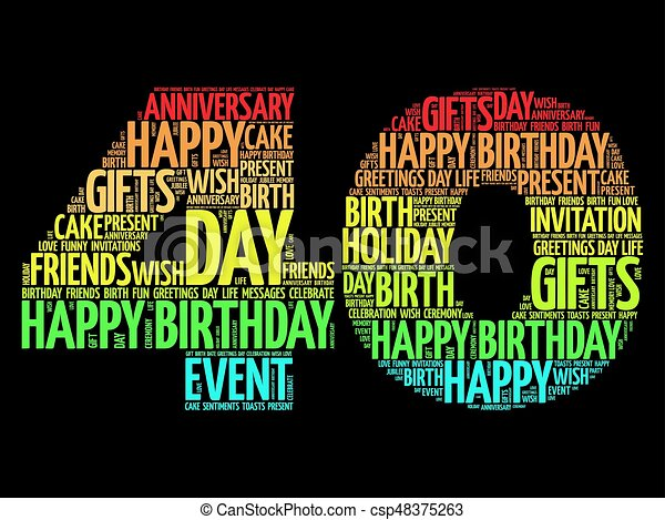 Happy 40th birthday word cloud - csp48375263
