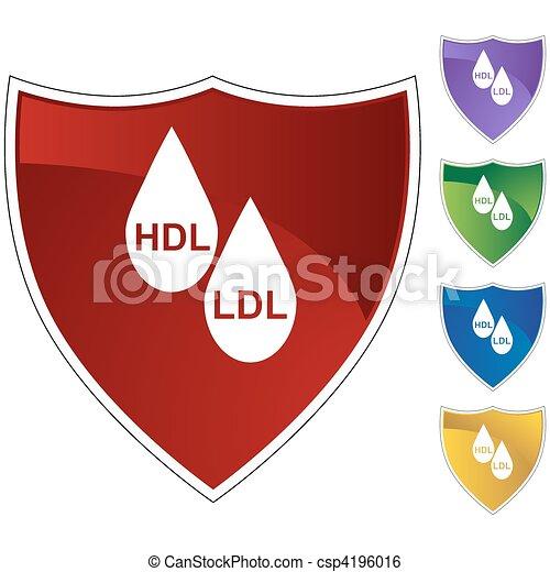 HDL LDL Cholesterol - csp4196016