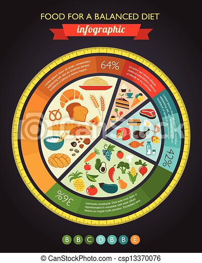 Health food infographic, data and diagram - csp13370076