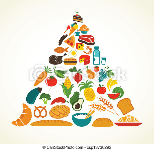Health food pyramid - csp13730292