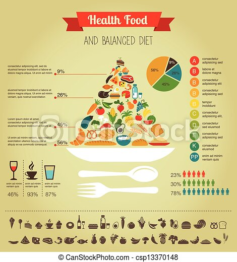 Health food pyramid infographic, data and diagram - csp13370148