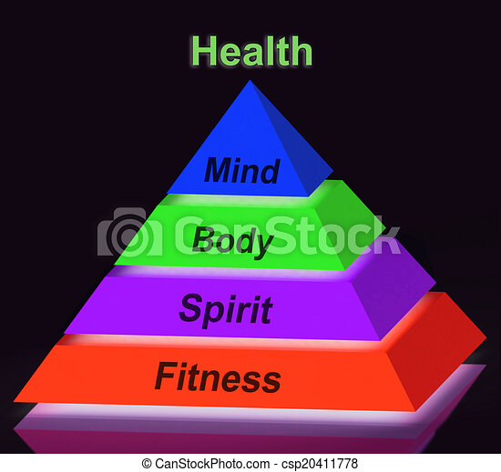 Health Pyramid Sign Means Mind Body Stock Illustrations Csp on Mind Body Soul Spirit
