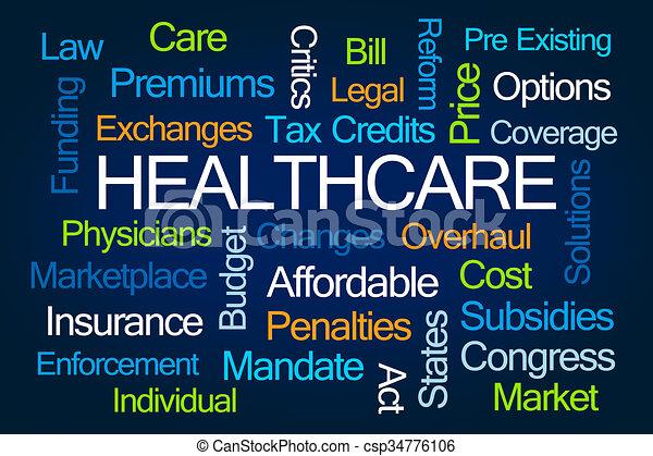 Healthcare Word Cloud - csp34776106