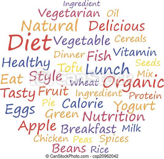 Healthy Diet Word Cloud Concept Vector Eps