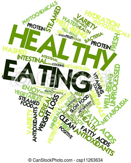 Abstract Word Cloud For Healthy Eating With Related Tags And