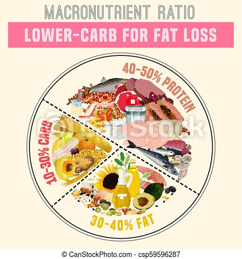 healthy eating plate - csp59596287