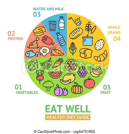 Healthy Food Diet Concept Vector Healthy Food Diet Concept Template Card Poster With Color Outline Icons Vector Canstock