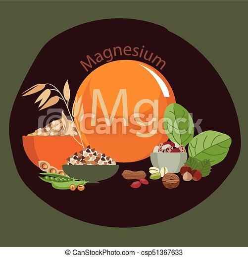 healthy food - csp51367633