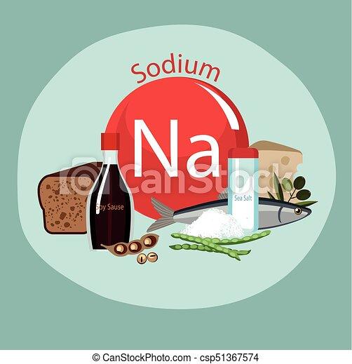 healthy food - csp51367574