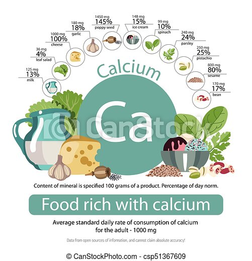 healthy food - csp51367609