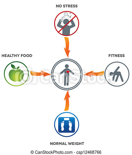 Healthy lifestyle - csp12468766