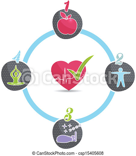 Healthy lifestyle wheel healthy lifestyle tips good sleep fitness healthy lifestyle wheel csp15405608 ccuart Choice Image