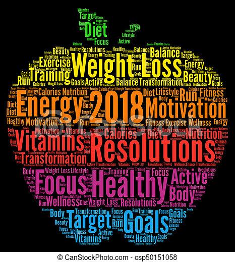 Healthy resolutions 2018 word cloud - csp50151058