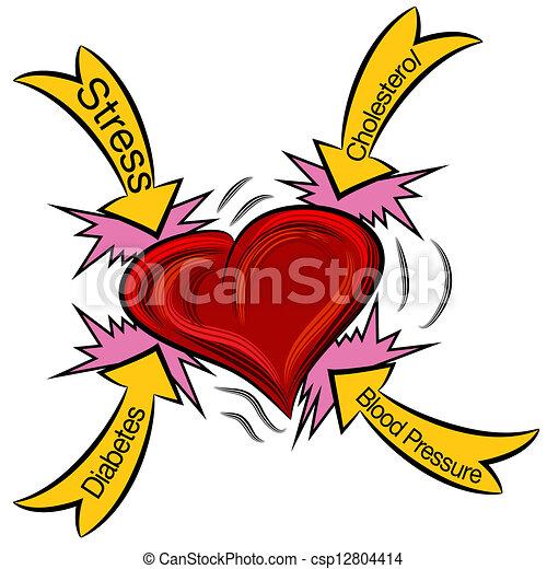 Free Heart Failure Clipart Heart attack cau...