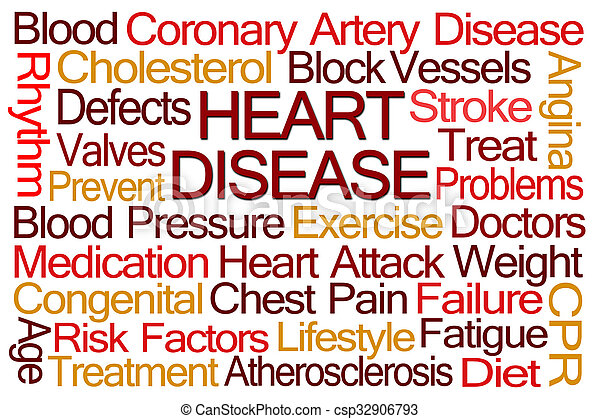 Heart Disease Word Cloud - csp32906793