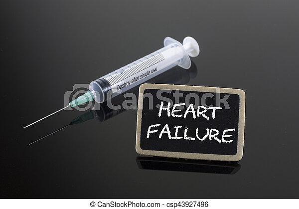 heart failure - csp43927496