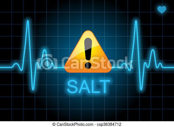 SALT - escrito en monitor cardíaco - csp36384712