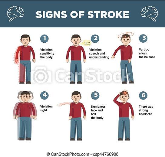 Heart stroke symptoms infographics vector icons - csp44766908