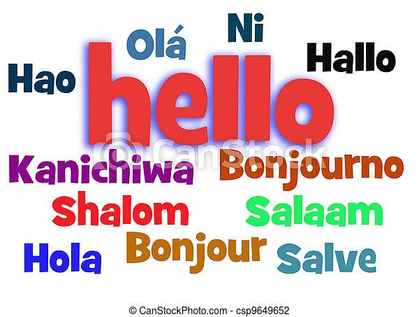 Hello Word Cloud 9649652
