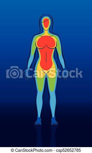 Cuerpo caliente imagen térmica cuerpo femenino - csp52652785