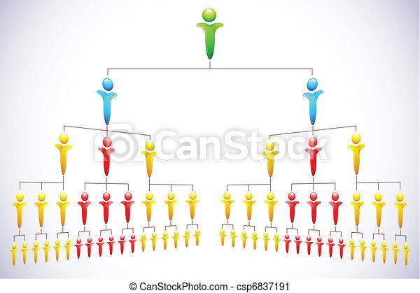 hiërarchie, organisational - csp6837191