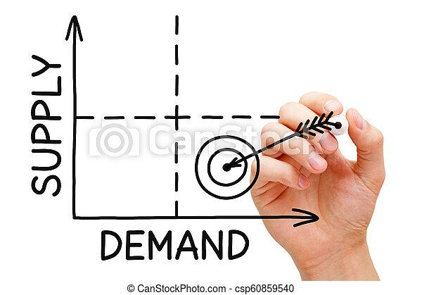 High Demand Low Supply Graph Concept - csp60859540