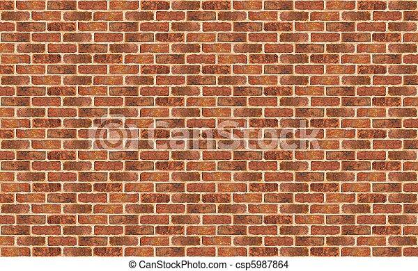 High Resolution Brick Wall